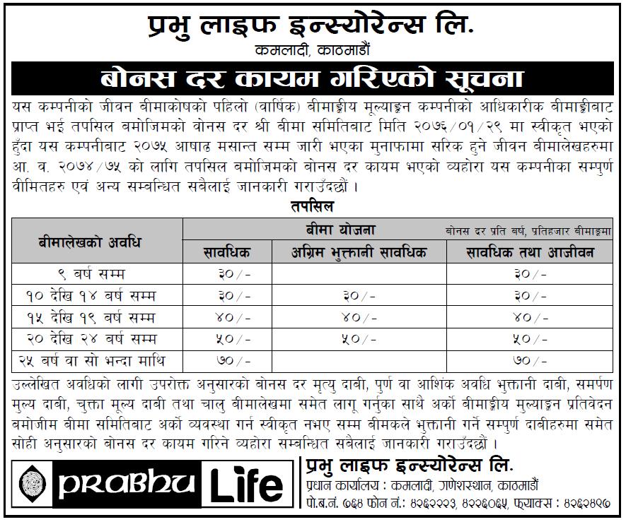 Prabhu Life Insurance declares its bonus for FY 2074/75